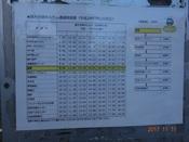 04 ゆふりん時刻表DSC04316.JPG