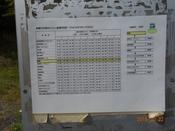 33 鳥居BSゆふりん時刻表 DSC05273.JPG