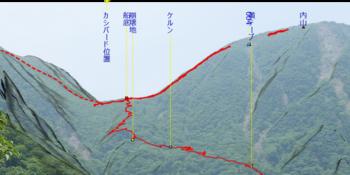 二豊新道200602ルートDSC07573.png